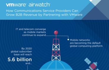 VMware Airwatch Campaign